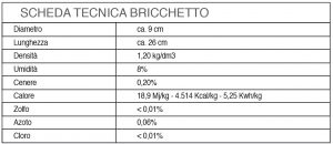 scheda tecnica bricchetto austriaco binderholz